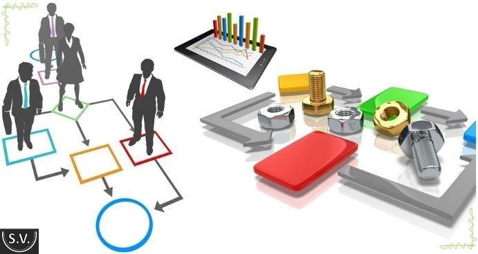 Что такое бизнес-процесс – подробный ответ с примерами из разных сфер деятельности