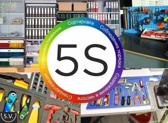 Система 5с на производстве что это такое – примеры и практические рекомендации