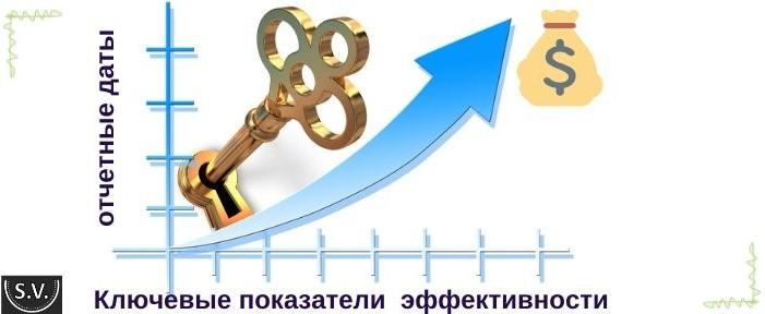 Система KPI — нюансы и ошибки внедрения на чужом опыте