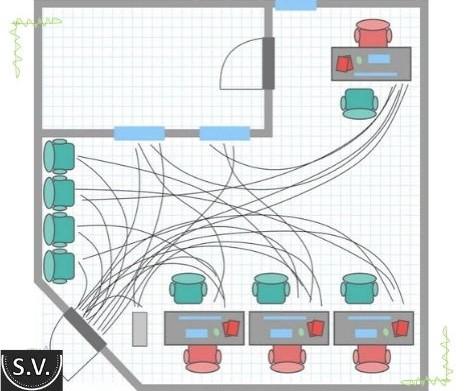 Инструменты Бережливого Производства — 10 основных + 8 для визуализации + 18 вспомогательных