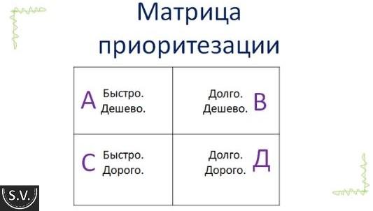 Prichinno-sledstvennaya-diagramma-Isikavi