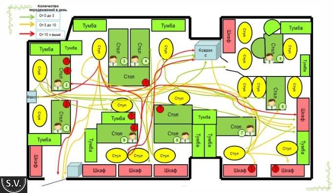 Для какой цели нужна диаграмма спагетти — примеры из практики