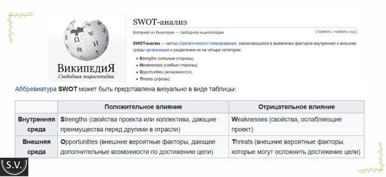 Анализ личности SWOT: вопросы и ответы, а также 3 примера (самоанализ, сотрудник и руководитель)