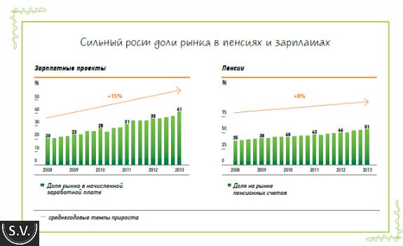 Strategiya-kompanii-primer